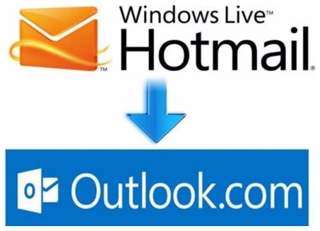 Hotmailm Microsoft Outlook
